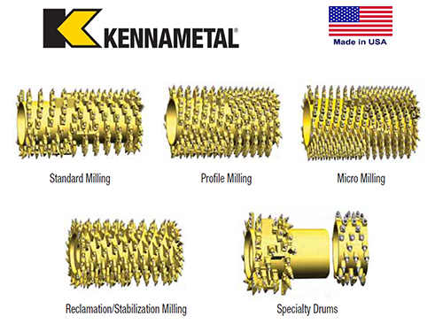 kennametal drums